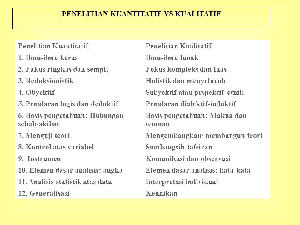 PENELITIAN KUANTITATIF VS KUALITATIF Penelitian KuantitatifPenelitian Kualitatif 1. Ilmu-ilmu kerasIlmu-ilmu lunak 2. Fakus ringkas dan sempitFokus ko