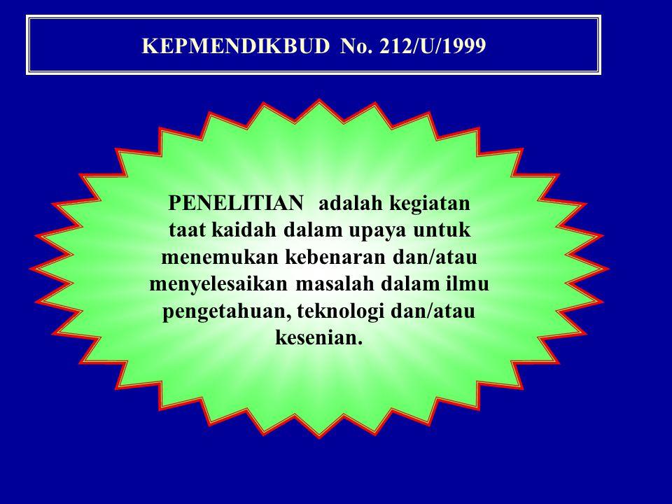 KEPMENDIKBUD No. 212/U/1999 PENELITIAN adalah kegiatan taat kaidah dalam upaya untuk menemukan kebenaran dan/atau menyelesaikan masalah dalam ilmu pen