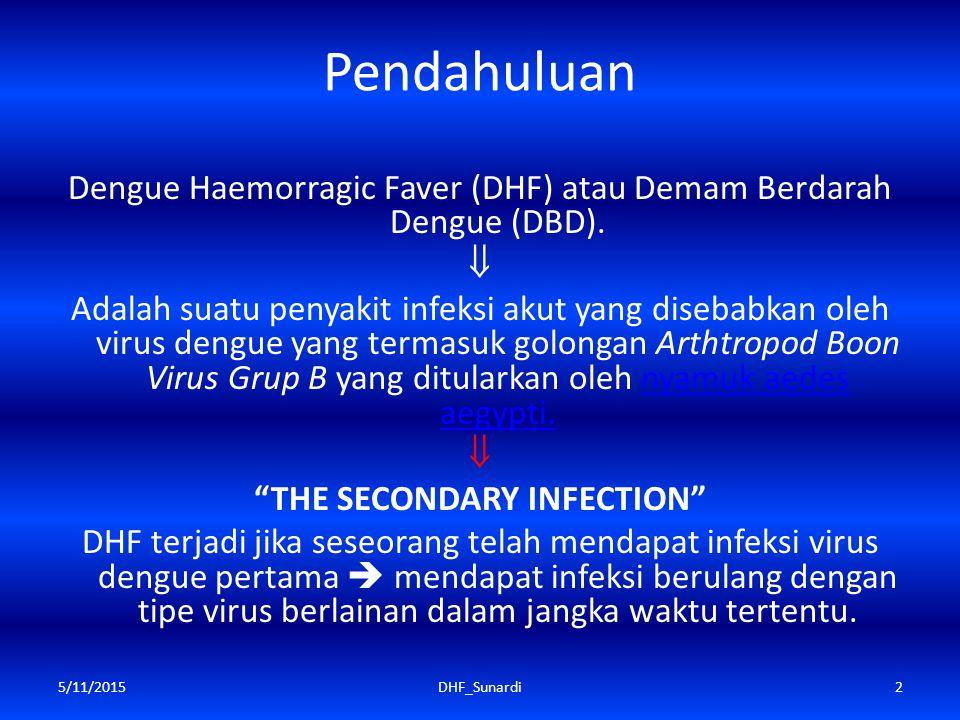 Pendahuluan Dengue Haemorragic Faver (DHF) atau Demam Berdarah Dengue (DBD).  Adalah suatu penyakit infeksi akut yang disebabkan oleh virus dengue ya