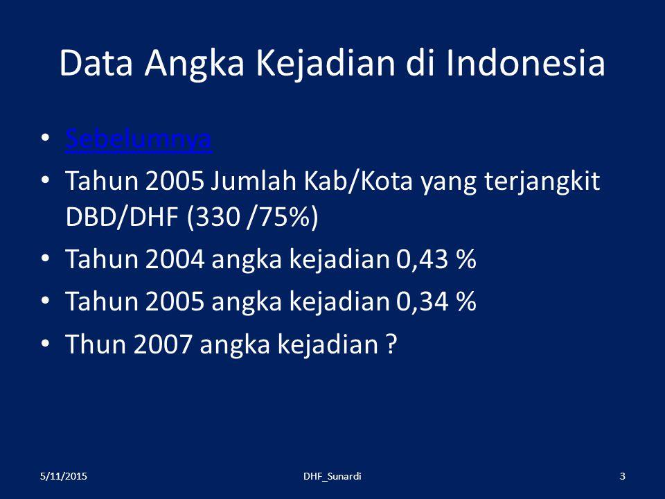 Data Angka Kejadian di Indonesia Sebelumnya Tahun 2005 Jumlah Kab/Kota yang terjangkit DBD/DHF (330 /75%) Tahun 2004 angka kejadian 0,43 % Tahun 2005 angka kejadian 0,34 % Thun 2007 angka kejadian .