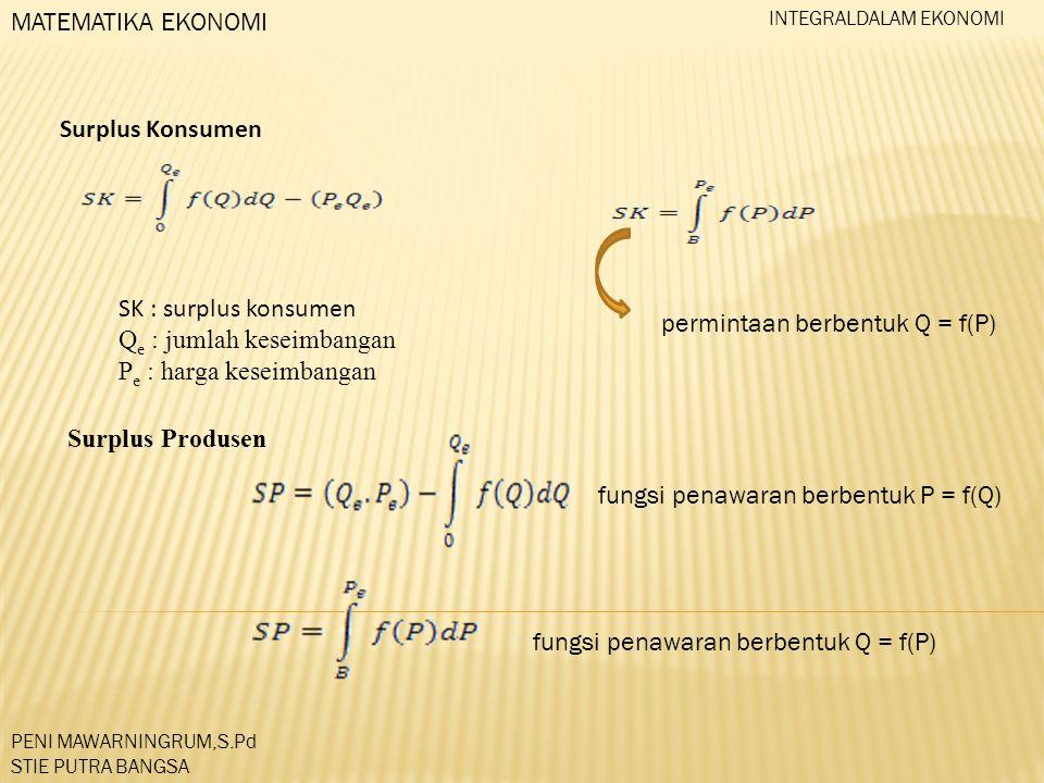 Surplus Konsumen SK : surplus konsumen Q e : jumlah keseimbangan P e : harga keseimbangan Surplus Produsen fungsi penawaran berbentuk Q = f(P) fungsi