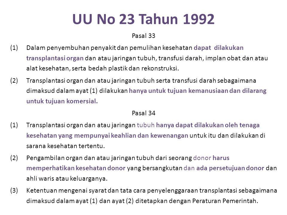 UU No 23 Tahun 1992 Pasal 33 (1)Dalam penyembuhan penyakit dan pemulihan kesehatan dapat dilakukan transplantasi organ dan atau jaringan tubuh, transfusi darah, implan obat dan atau alat kesehatan, serta bedah plastik dan rekonstruksi.