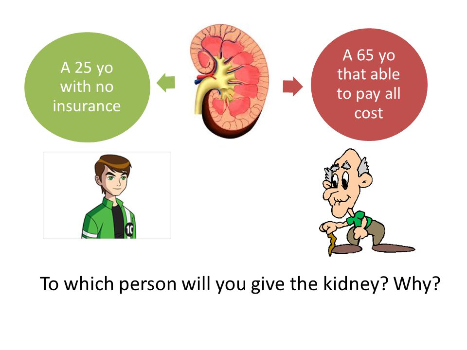 A 65 yo that able to pay all cost A 25 yo with no insurance To which person will you give the kidney.