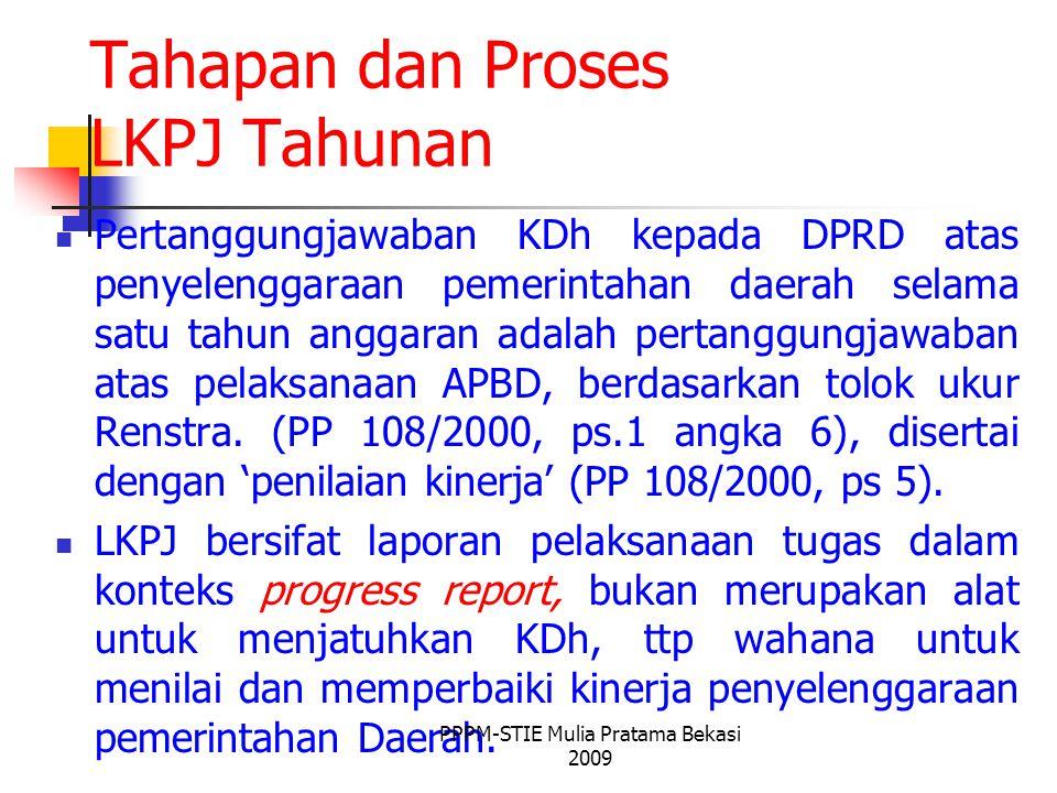 Tahapan dan Proses LKPJ Tahunan Pertanggungjawaban KDh kepada DPRD atas penyelenggaraan pemerintahan daerah selama satu tahun anggaran adalah pertanggungjawaban atas pelaksanaan APBD, berdasarkan tolok ukur Renstra.