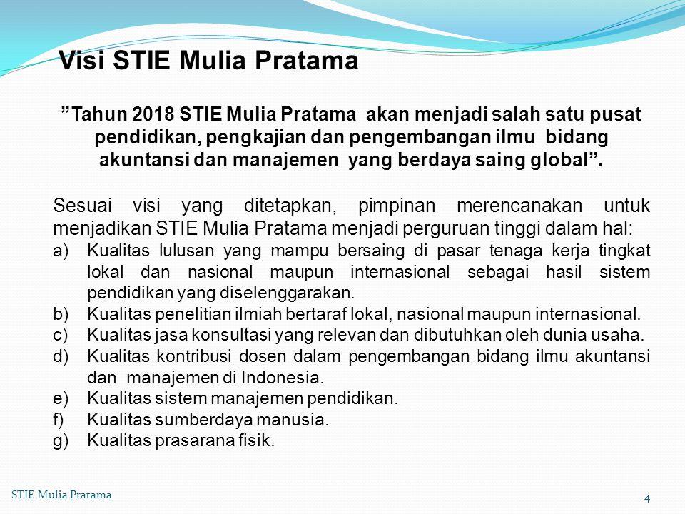 Misi STIE Mulia Pratama Misi STIE Mulia Pratama adalah menjadi perguruan tinggi yang mendorong segenap civitas akademika dan semua kelompok masyarakat yang berakhlak mulia, kreatif, inovatif, berwawasan global, cerdas, bertanggung jawab, serta menguasai ilmu pengetahuan, teknologi dengan: a)Melakukan pendidikan dan pembelajaran ilmu-ilmu bidang akuntansi dan manajemen.