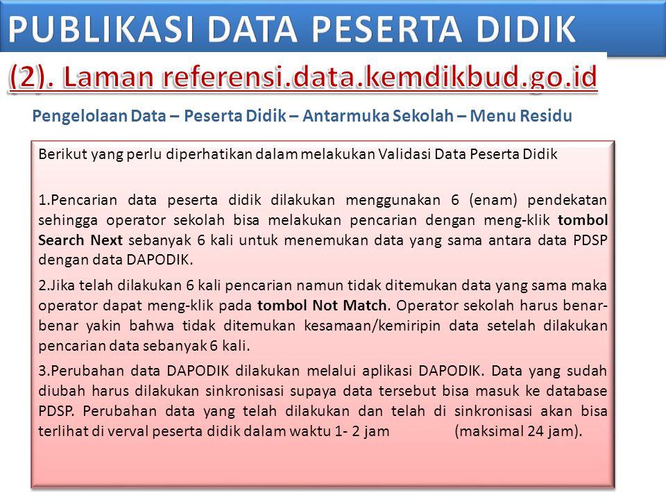 Pengelolaan Data – Peserta Didik – Antarmuka Sekolah – Menu Residu Berikut yang perlu diperhatikan dalam melakukan Validasi Data Peserta Didik 1.Penca