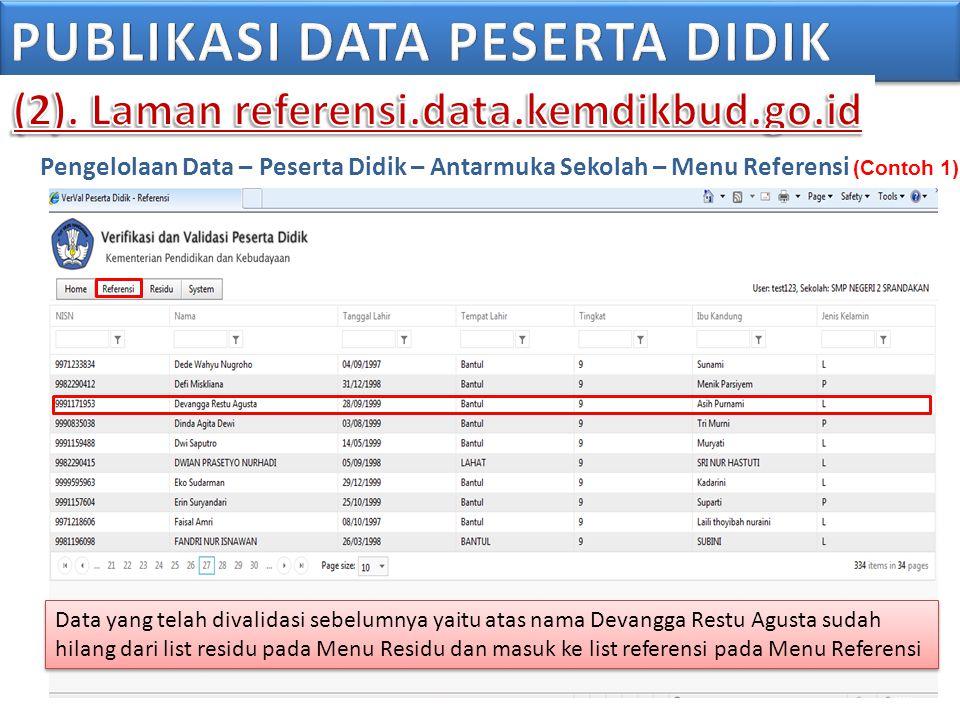 Pengelolaan Data – Peserta Didik – Antarmuka Sekolah – Menu Residu (Contoh 2) Data PDSP 1.