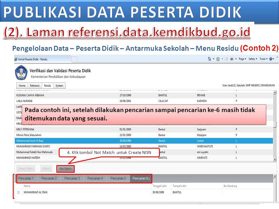 Pengelolaan Data – Peserta Didik – Antarmuka Sekolah – Menu Residu (Contoh 2) Data PDSP 1. Pilih data yang akan di validasi Hasil pencarian diatas ter