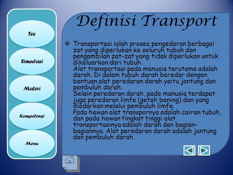 Sistem tranportasi atau peredaran darah manusia Kompetensi Materi Simulasi Menu Tes