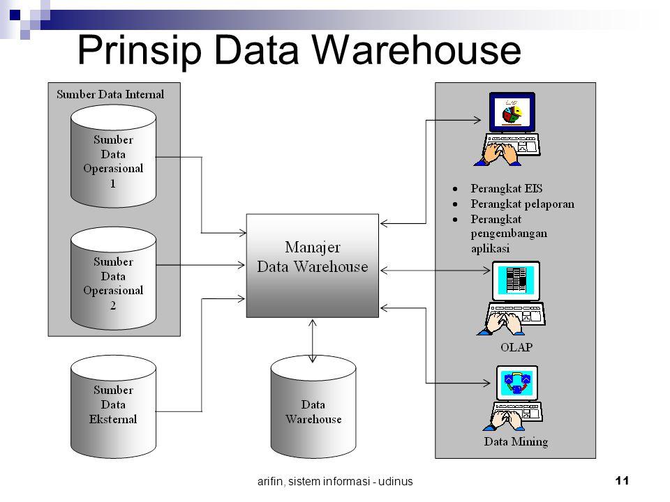arifin, sistem informasi - udinus 11 Prinsip Data Warehouse