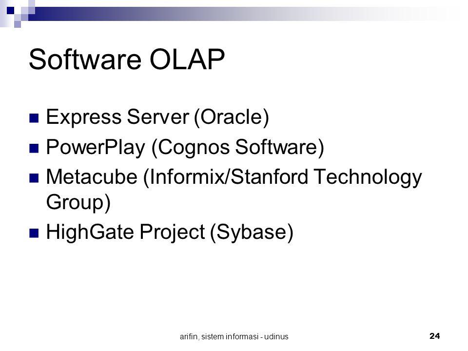 arifin, sistem informasi - udinus 24 Software OLAP Express Server (Oracle) PowerPlay (Cognos Software) Metacube (Informix/Stanford Technology Group) H