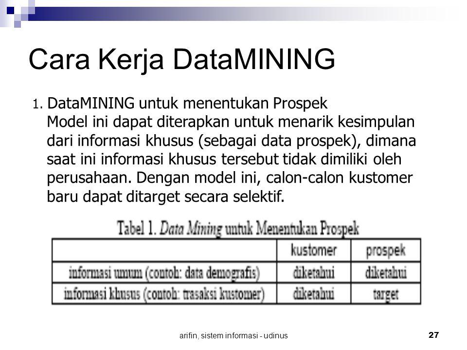 arifin, sistem informasi - udinus 27 Cara Kerja DataMINING 1. DataMINING untuk menentukan Prospek Model ini dapat diterapkan untuk menarik kesimpulan