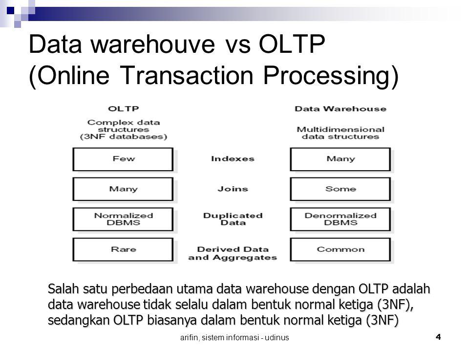 arifin, sistem informasi - udinus 4 Data warehouve vs OLTP (Online Transaction Processing) Salah satu perbedaan utama data warehouse dengan OLTP adala