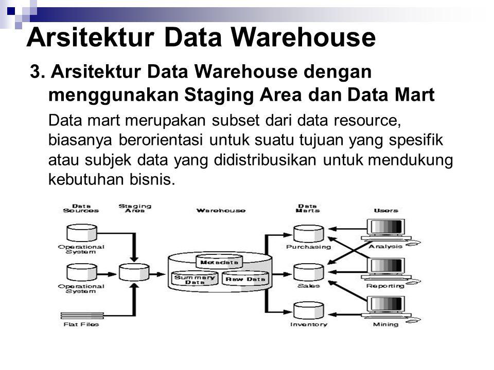 arifin, sistem informasi - udinus 9 Arsitektur Data Warehouse 3. Arsitektur Data Warehouse dengan menggunakan Staging Area dan Data Mart Data mart mer