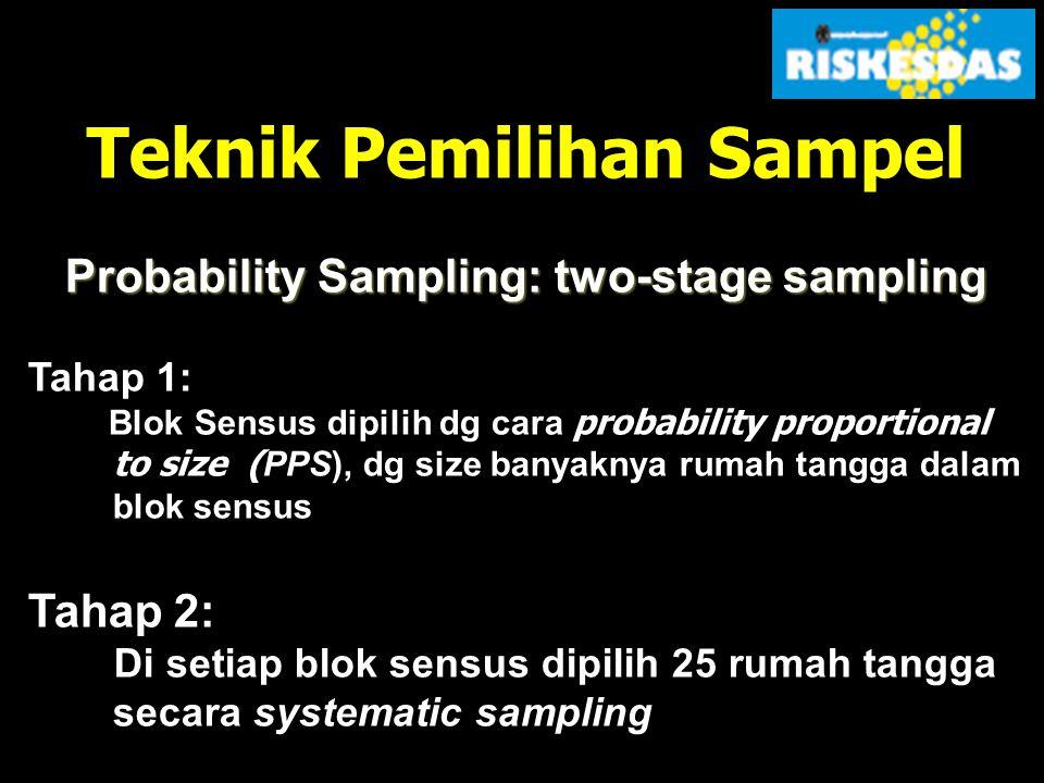 Desain dan Lokasi Potong lintang menggunakan kerangka sampel Blok Sensus (BS) yaitu kumpulan rumah tangga (ruta) 80 -120 ruta per BS Populasi sampel adalah rumah tangga di Indonesia Seluruh Provinsi tercakup (33 Provinsi) 56 kabupaten/kota tidak terkena sampel (441 kab terkena sampel)
