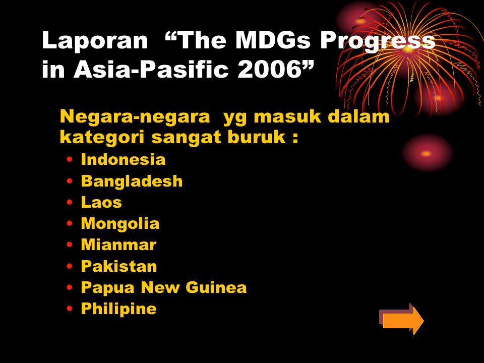 Gambar 1. Prevalensi Balita Menurut Status Gizi BB/TB dan Provinsi, RISKESDAS 2007