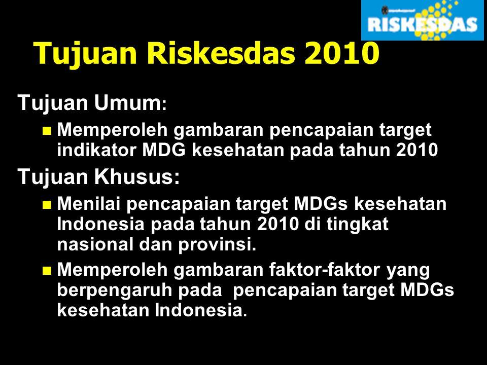 Pertanyaan Penelitian Bagaimanakah status pencapaian target MDGs kesehatan Indonesia pada tahun 2010 di tingkat nasional dan provinsi.