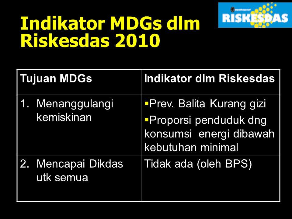 Tujuan Riskesdas 2010 Tujuan Umum : Memperoleh gambaran pencapaian target indikator MDG kesehatan pada tahun 2010 Tujuan Khusus: Menilai pencapaian target MDGs kesehatan Indonesia pada tahun 2010 di tingkat nasional dan provinsi.