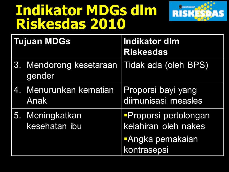Indikator MDGs dlm Riskesdas 2010 Tujuan MDGsIndikator dlm Riskesdas 1.Menanggulangi kemiskinan  Prev.