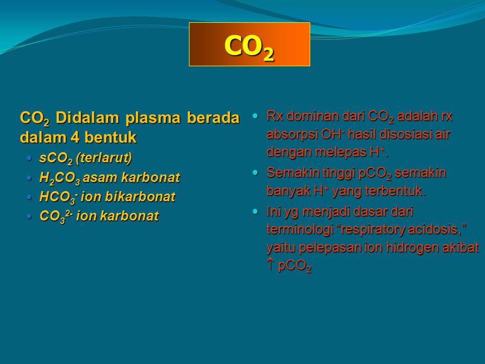 CO 2 Didalam plasma berada dalam 4 bentuk sCO 2 (terlarut) sCO 2 (terlarut) H 2 CO 3 asam karbonat H 2 CO 3 asam karbonat HCO 3 - ion bikarbonat HCO 3