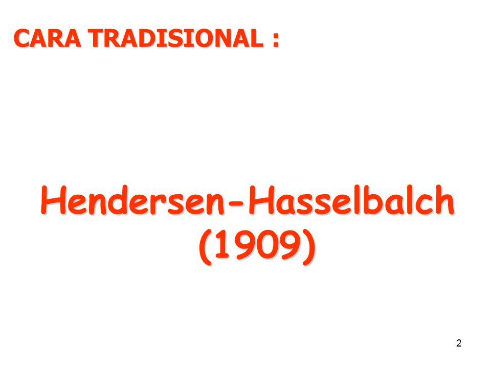 2 CARA TRADISIONAL : Hendersen-Hasselbalch (1909)