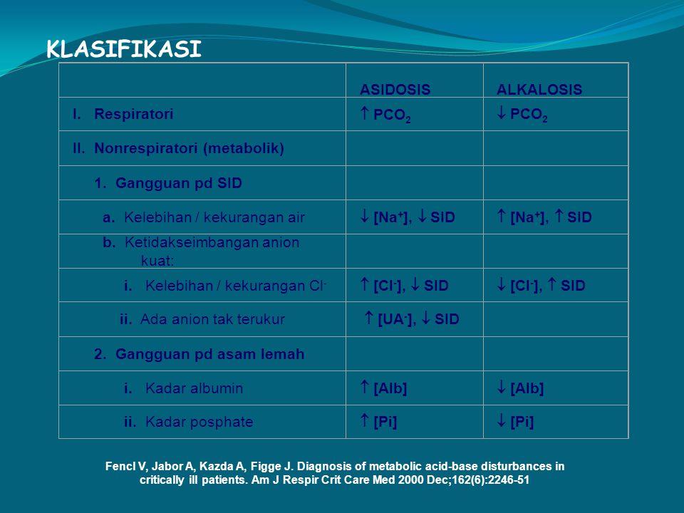 KLASIFIKASI ASIDOSISALKALOSIS I. Respiratori  PCO 2  PCO 2 II. Nonrespiratori (metabolik) 1. Gangguan pd SID a. Kelebihan / kekurangan air  [Na + ]