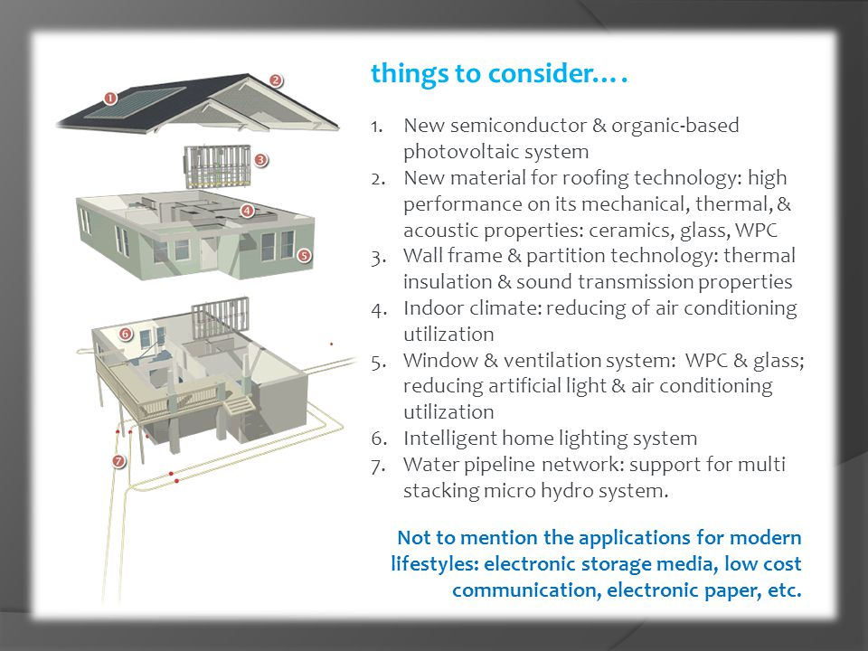 1.New semiconductor & organic-based photovoltaic system 2.New material for roofing technology: high performance on its mechanical, thermal, & acoustic properties: ceramics, glass, WPC 3.Wall frame & partition technology: thermal insulation & sound transmission properties 4.Indoor climate: reducing of air conditioning utilization 5.Window & ventilation system: WPC & glass; reducing artificial light & air conditioning utilization 6.Intelligent home lighting system 7.Water pipeline network: support for multi stacking micro hydro system.