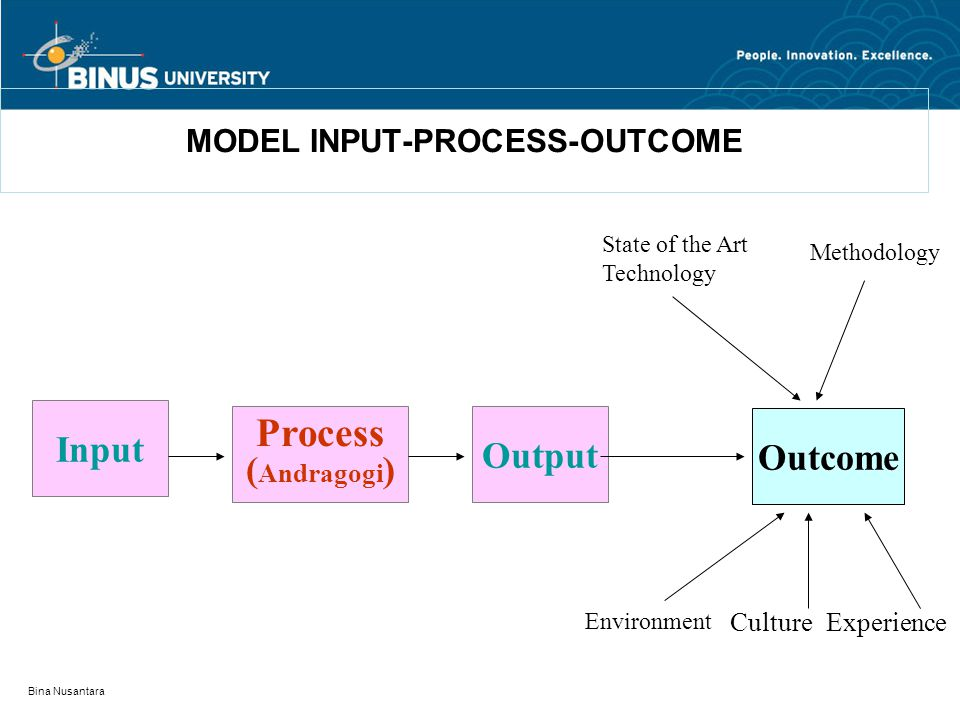 Profesi Audit Dalam Sistem Informasi Pertemuan 03-04 Matakuliah: F0174 / Audit Laporan Keuangan Berbasis Komputer Tahun: 2008