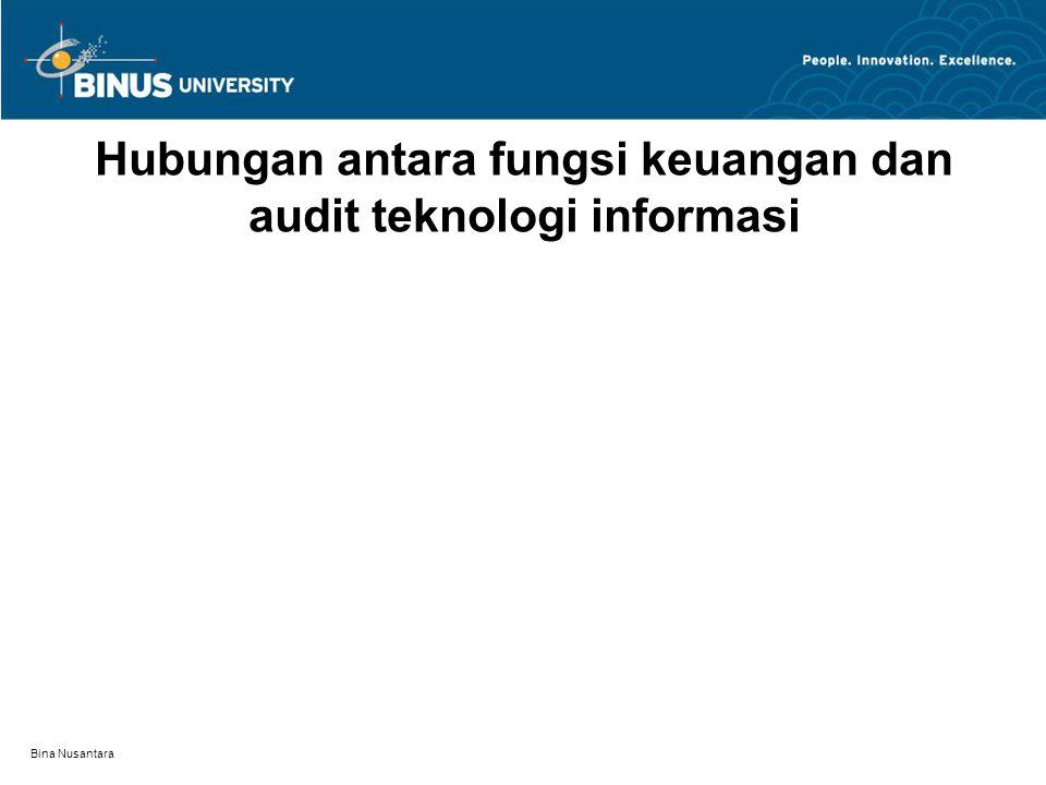 Bina Nusantara 1.Komunikasi Data Berubah 2.Sistem Akuntansi Bebasiskan Komputer 3.Sistem Pengendalian Berbasiskan Komputer 4.Analisis Data memanfaatkan Komputer