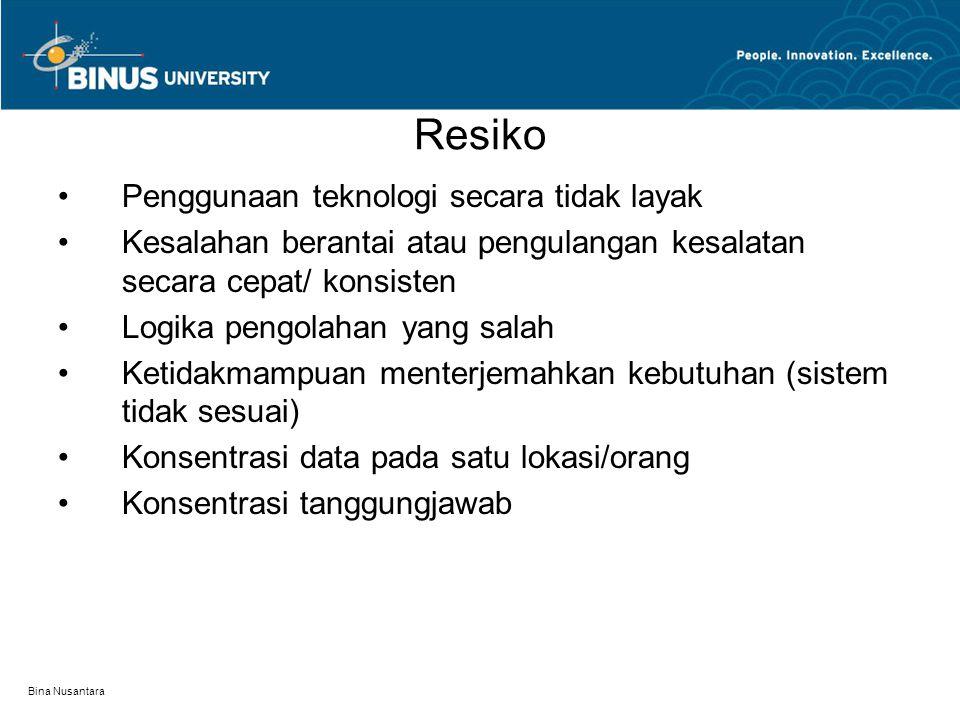Bina Nusantara Pemrosesan Data FInansial membutuhkan: –Ketepatan waktu –Keakuratan –Kemampuan mengakses seluruh data –Kemampuan menyajikan laporan terstandarisasi