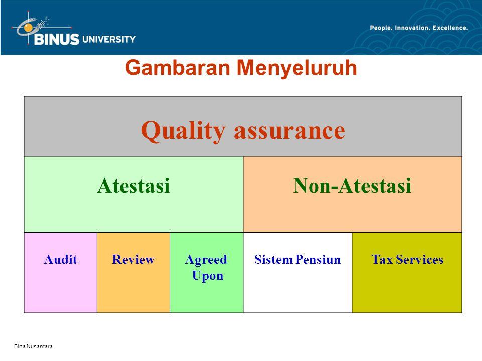 Bina Nusantara Gambaran Menyeluruh Quality assurance AtestasiNon-Atestasi AuditReviewAgreed Upon Sistem PensiunTax Services