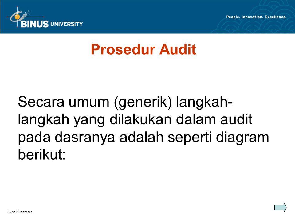 Bina Nusantara Secara umum (generik) langkah- langkah yang dilakukan dalam audit pada dasranya adalah seperti diagram berikut: Prosedur Audit