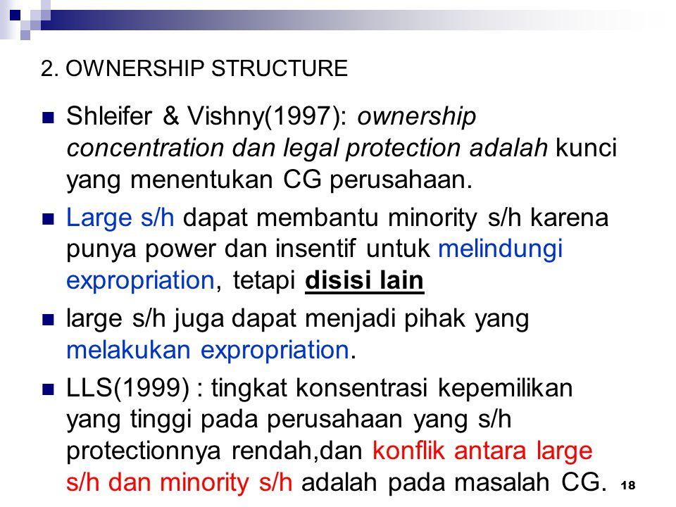 18 2. OWNERSHIP STRUCTURE Shleifer & Vishny(1997): ownership concentration dan legal protection adalah kunci yang menentukan CG perusahaan. Large s/h