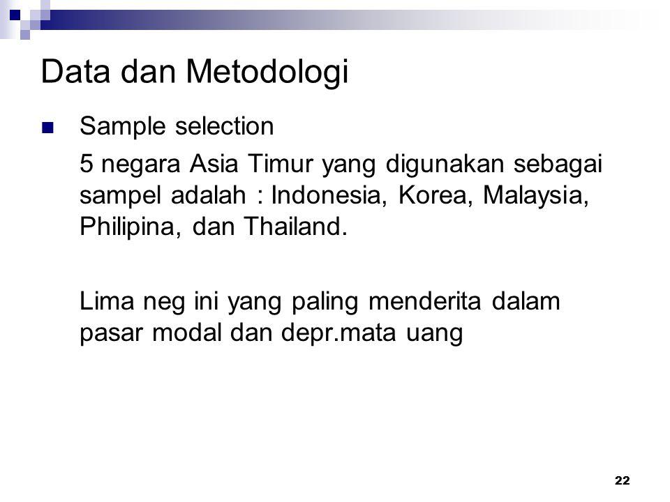 22 Data dan Metodologi Sample selection 5 negara Asia Timur yang digunakan sebagai sampel adalah : Indonesia, Korea, Malaysia, Philipina, dan Thailand