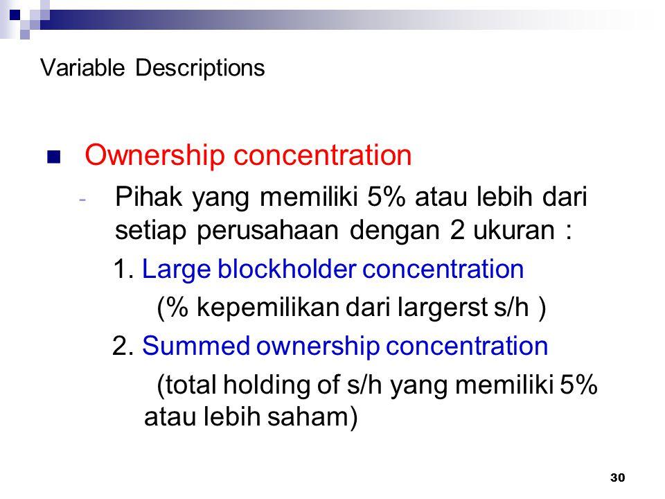 30 Variable Descriptions Ownership concentration - Pihak yang memiliki 5% atau lebih dari setiap perusahaan dengan 2 ukuran : 1. Large blockholder con