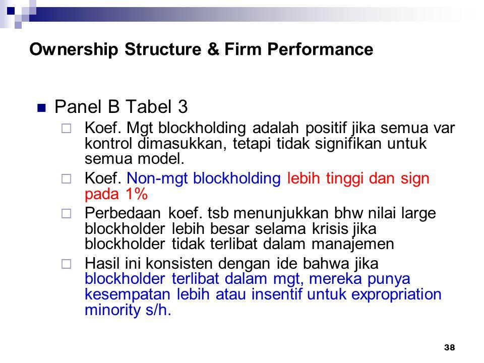 38 Ownership Structure & Firm Performance Panel B Tabel 3  Koef. Mgt blockholding adalah positif jika semua var kontrol dimasukkan, tetapi tidak sign