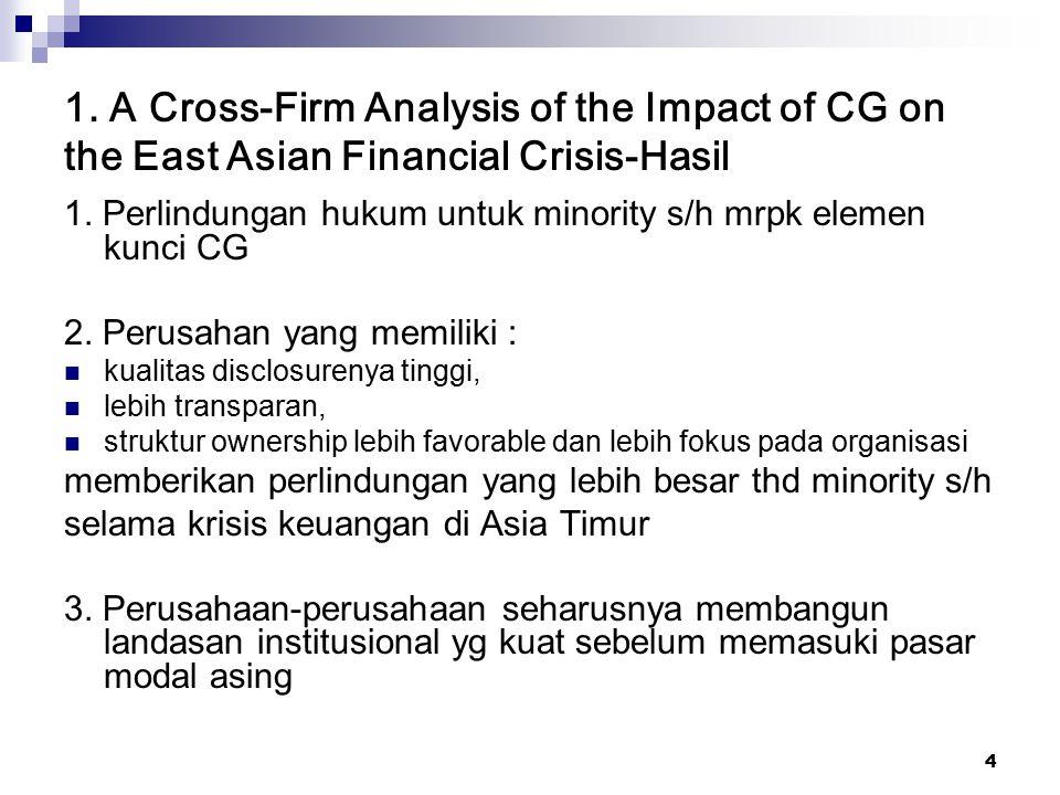 4 1. A Cross-Firm Analysis of the Impact of CG on the East Asian Financial Crisis-Hasil 1. Perlindungan hukum untuk minority s/h mrpk elemen kunci CG