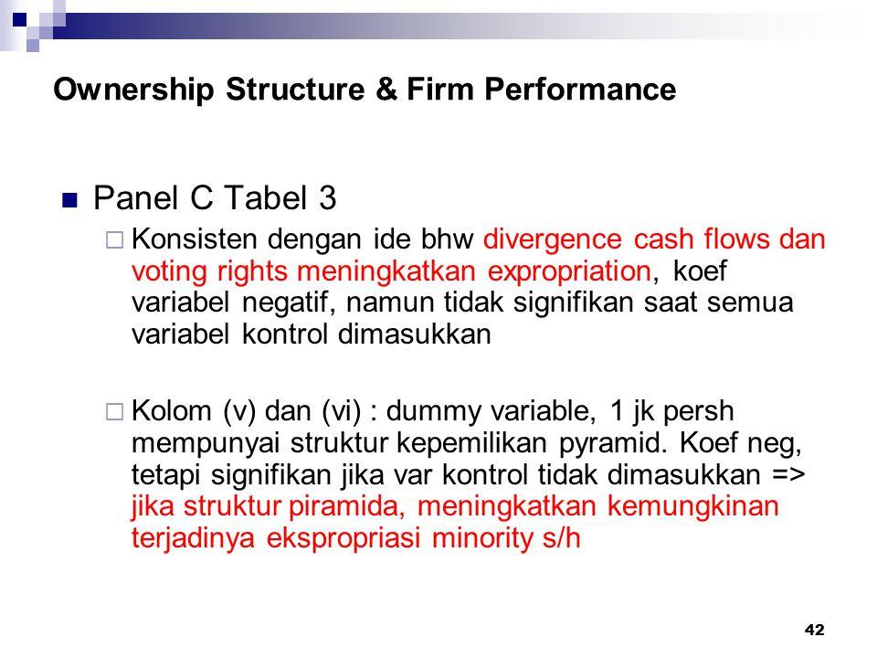 42 Ownership Structure & Firm Performance Panel C Tabel 3  Konsisten dengan ide bhw divergence cash flows dan voting rights meningkatkan expropriatio