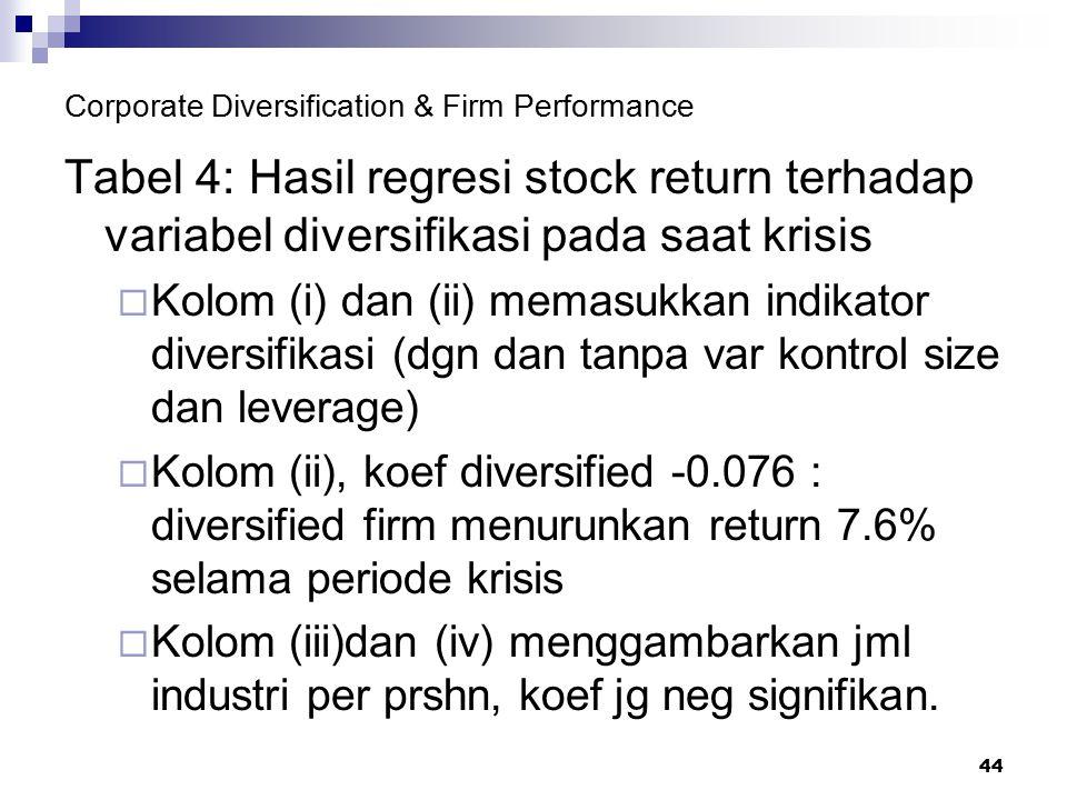 44 Corporate Diversification & Firm Performance Tabel 4: Hasil regresi stock return terhadap variabel diversifikasi pada saat krisis  Kolom (i) dan (
