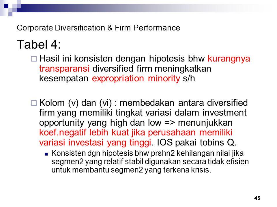 45 Corporate Diversification & Firm Performance Tabel 4:  Hasil ini konsisten dengan hipotesis bhw kurangnya transparansi diversified firm meningkatk