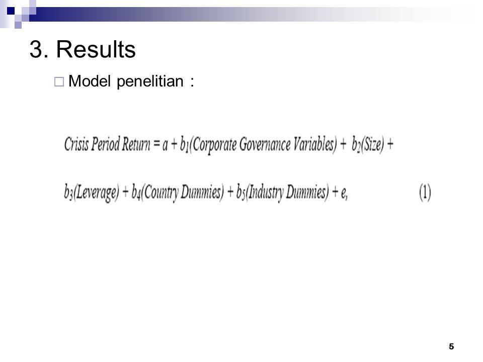 5 3. Results  Model penelitian :
