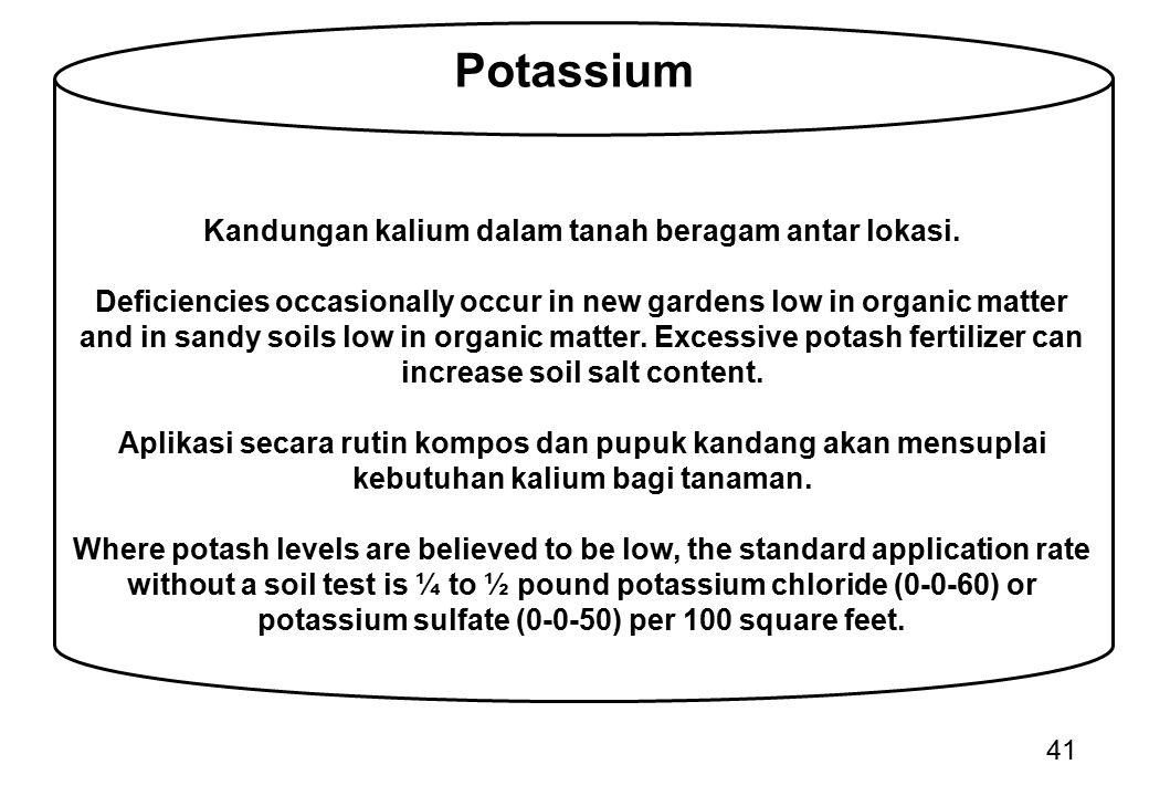 42 Pengelolaan Pemadatan Tanah Pada tanah berliat, pemadatan tanah merupakan masalah penting yang berpotensi membatasi pertumbuhan tanaman.