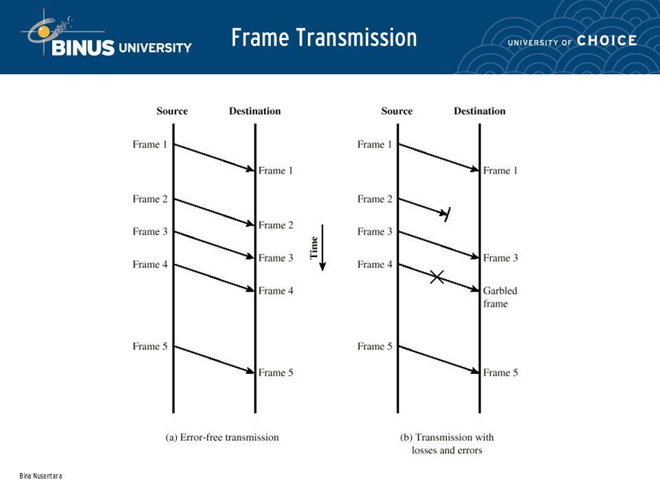Bina Nusantara Frame Transmission