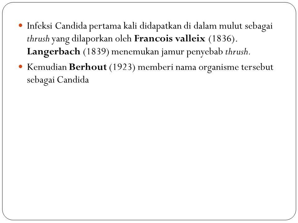 Infeksi Candida pertama kali didapatkan di dalam mulut sebagai thrush yang dilaporkan oleh Francois valleix (1836).