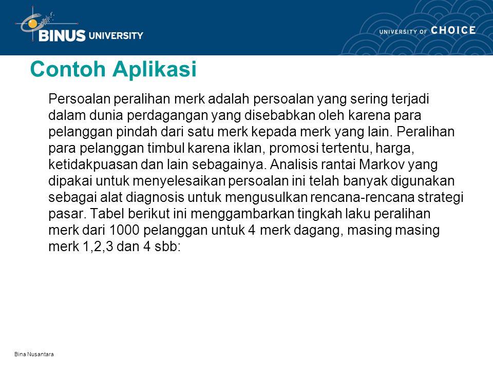 Bina Nusantara Contoh Aplikasi Persoalan peralihan merk adalah persoalan yang sering terjadi dalam dunia perdagangan yang disebabkan oleh karena para pelanggan pindah dari satu merk kepada merk yang lain.