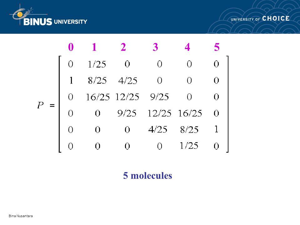 5 molecules 0 1 2 3 4 5