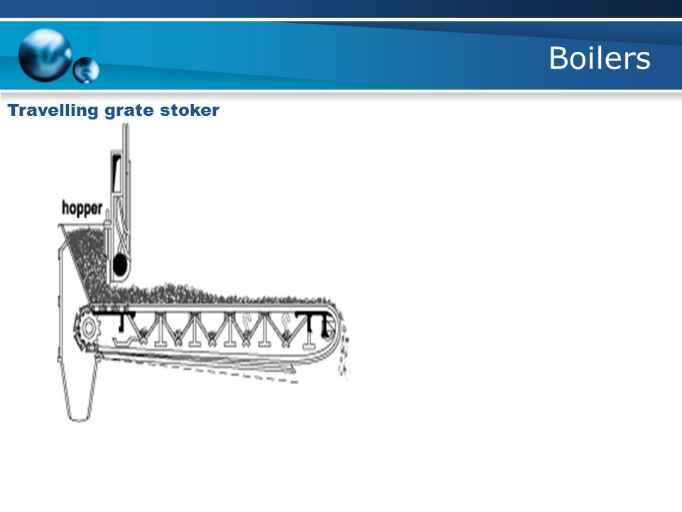 Boilers Travelling grate stoker
