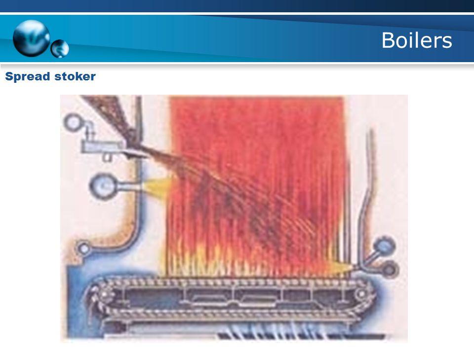 Boilers Spread stoker