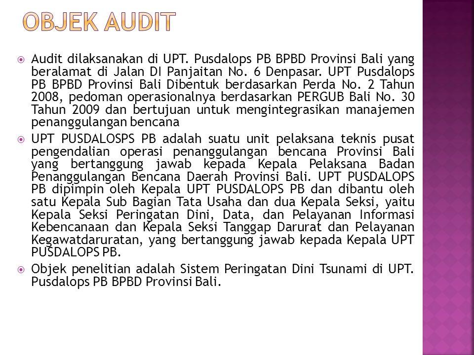  Audit dilaksanakan di UPT. Pusdalops PB BPBD Provinsi Bali yang beralamat di Jalan DI Panjaitan No. 6 Denpasar. UPT Pusdalops PB BPBD Provinsi Bali
