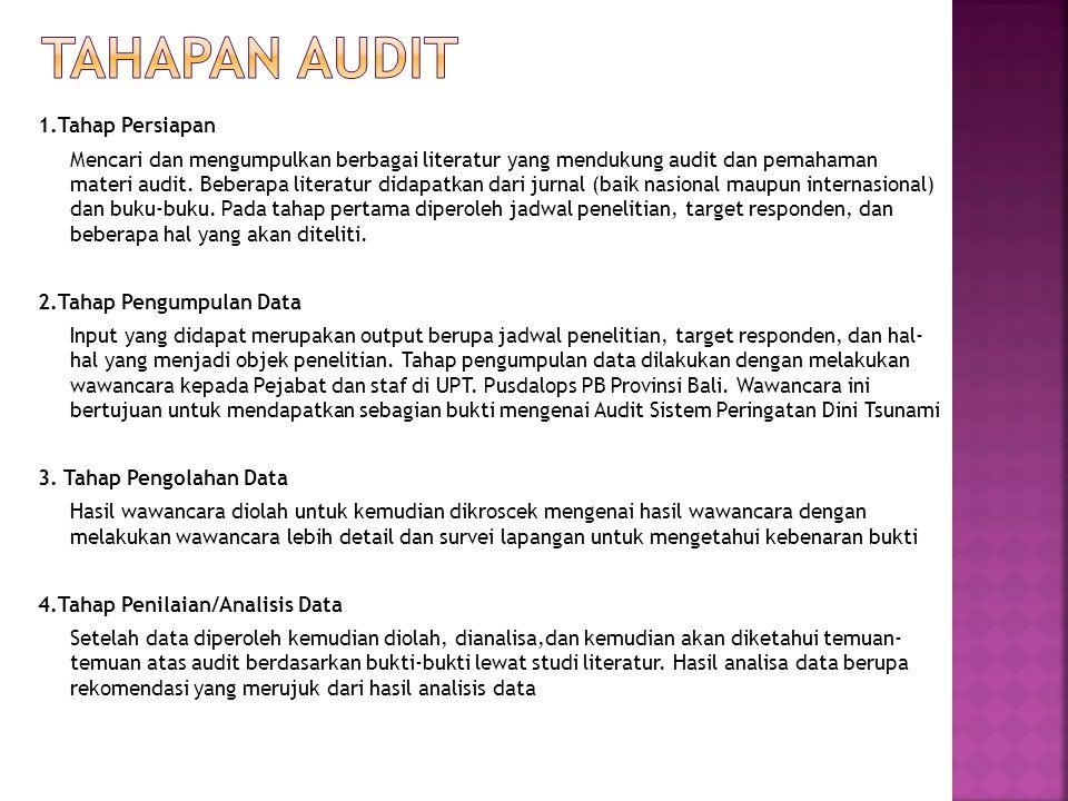 1.Tahap Persiapan Mencari dan mengumpulkan berbagai literatur yang mendukung audit dan pemahaman materi audit. Beberapa literatur didapatkan dari jurn